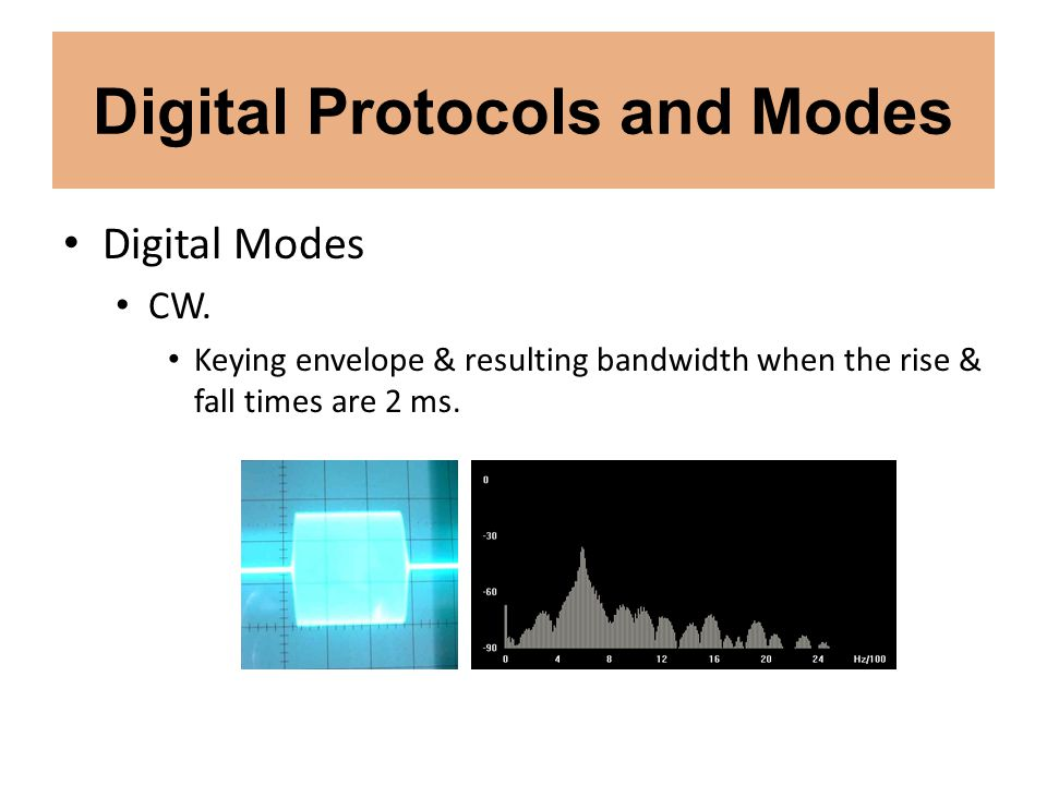 Digital Protocols and Modes Digital Modes CW. Keying envelope & resulting bandwidth when the rise & fall times are 2 ms.