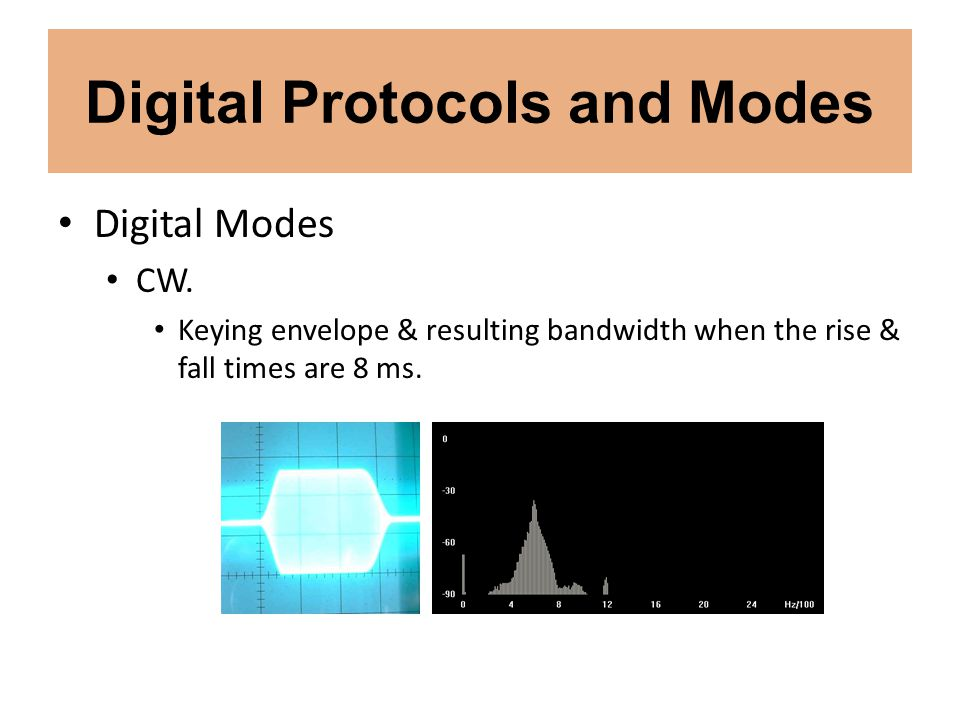 Digital Protocols and Modes Digital Modes CW. Keying envelope & resulting bandwidth when the rise & fall times are 8 ms.