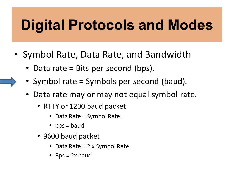 Digital Protocols and Modes Protocols and Codes ASCII.