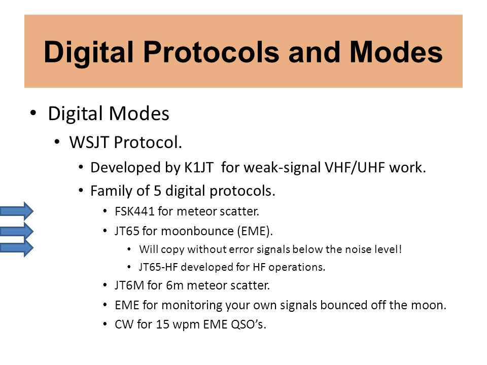 Digital Protocols and Modes Digital Modes WSJT Protocol. Developed by K1JT for weak-signal VHF/UHF work. Family of 5 digital protocols. FSK441 for met