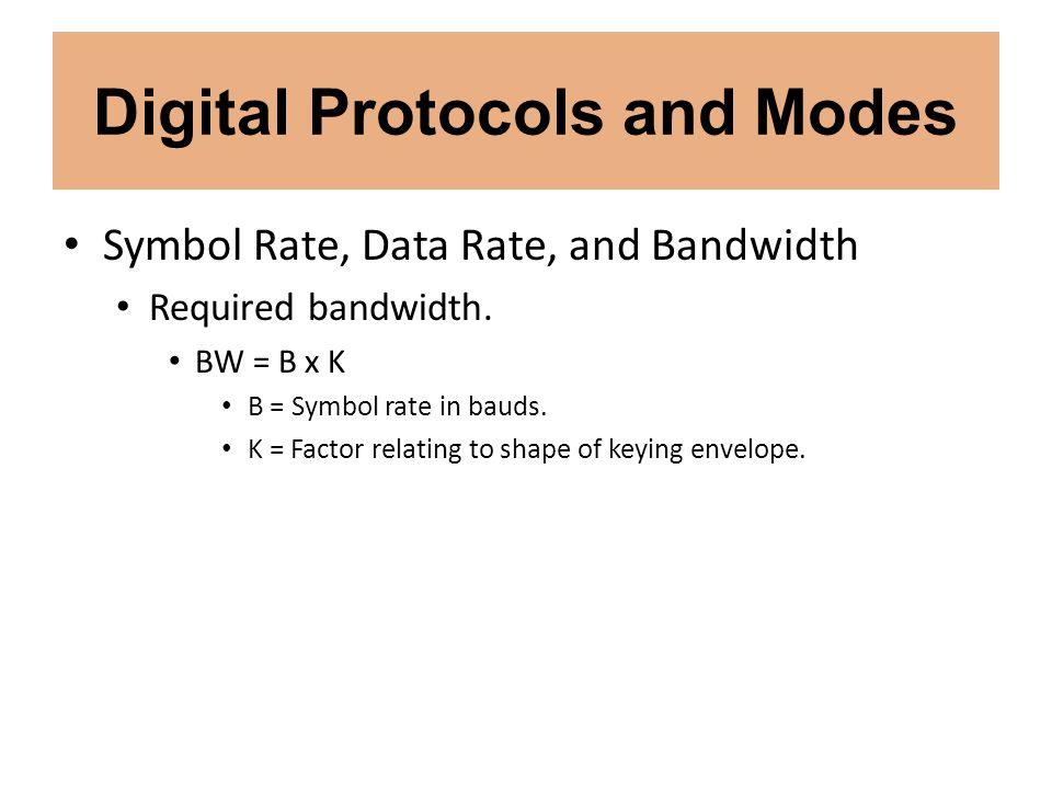 Digital Protocols and Modes Digital Modes CW.