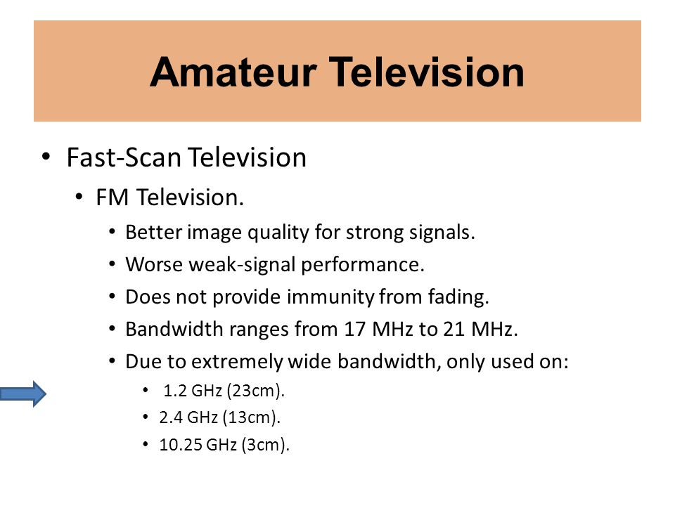 Amateur Television Fast-Scan Television FM Television. Better image quality for strong signals. Worse weak-signal performance. Does not provide immuni