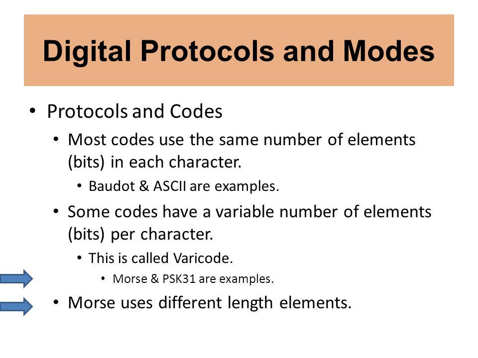 Digital Protocols and Modes Protocols and Codes Morse.