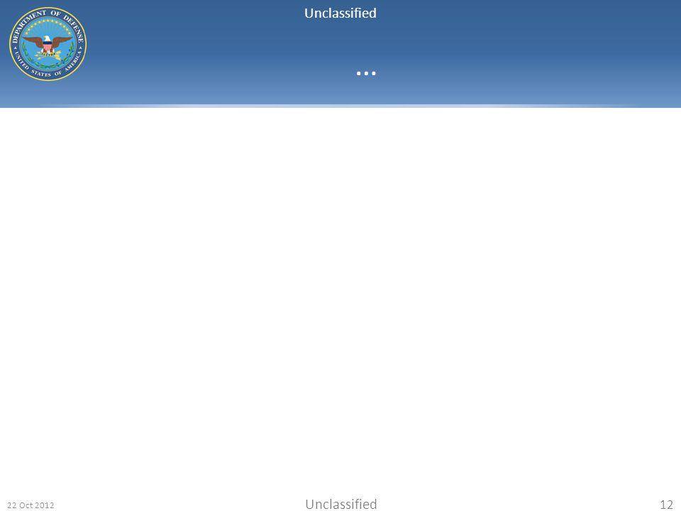 Unclassified … 22 Oct 2012 12