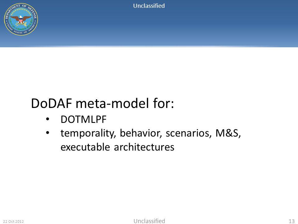 Unclassified 22 Oct 2012 13 DoDAF meta-model for: DOTMLPF temporality, behavior, scenarios, M&S, executable architectures