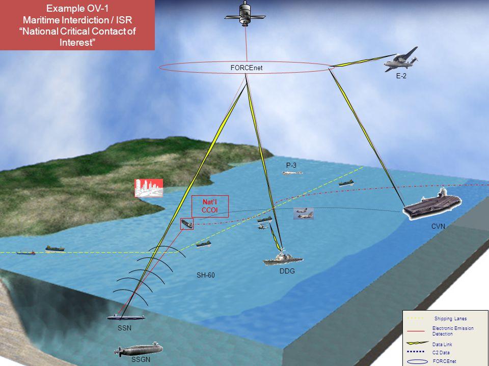 Unclassified 22 Oct 2012 17 CVN P-3 E-2 DDG SSN FORCEnet Example OV-1 Maritime Interdiction / ISR National Critical Contact of Interest SH-60 C2 Data
