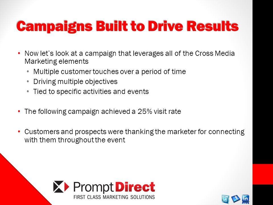 Campaigns Built to Drive Results Now lets look at a campaign that leverages all of the Cross Media Marketing elements Multiple customer touches over a period of time Driving multiple objectives Tied to specific activities and events The following campaign achieved a 25% visit rate Customers and prospects were thanking the marketer for connecting with them throughout the event