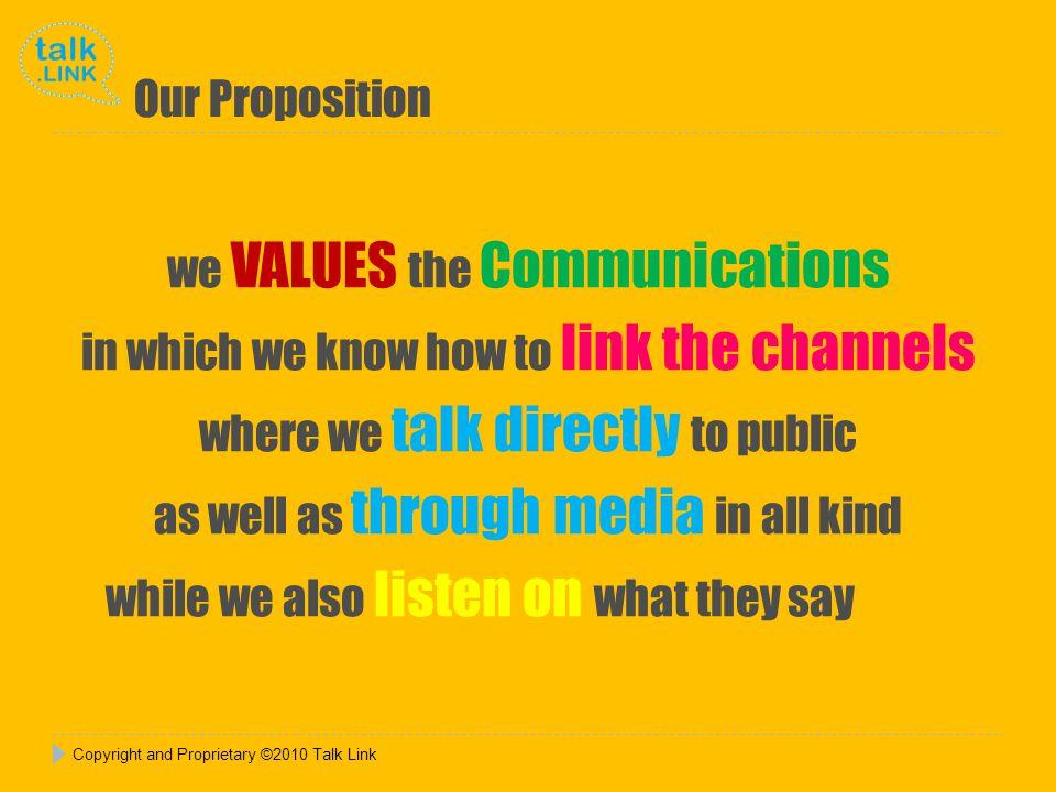 Copyright and Proprietary ©2010 Talk Link Our TALKsmart Measurement… TALKING AUDIT