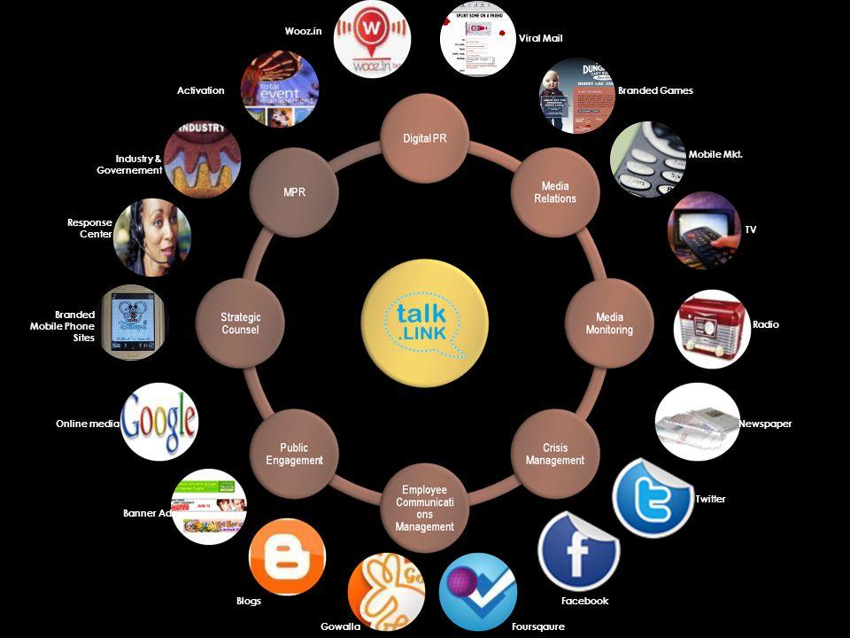 Banner Ads Online media Branded Mobile Phone Sites Response Center Industry & Governement Activation Wooz.in Viral Mail Branded Games Mobile Mkt.