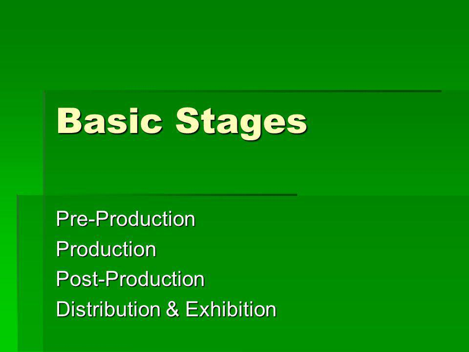 Basic Stages Pre-ProductionProductionPost-Production Distribution & Exhibition