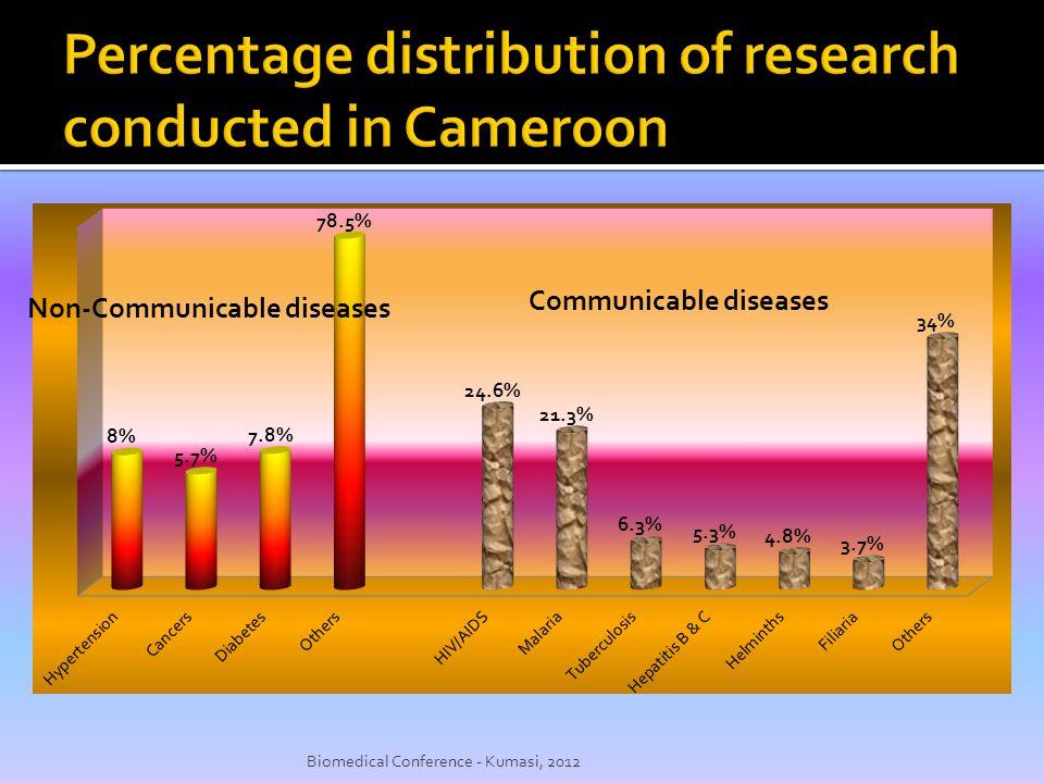 Biomedical Conference - Kumasi, 2012