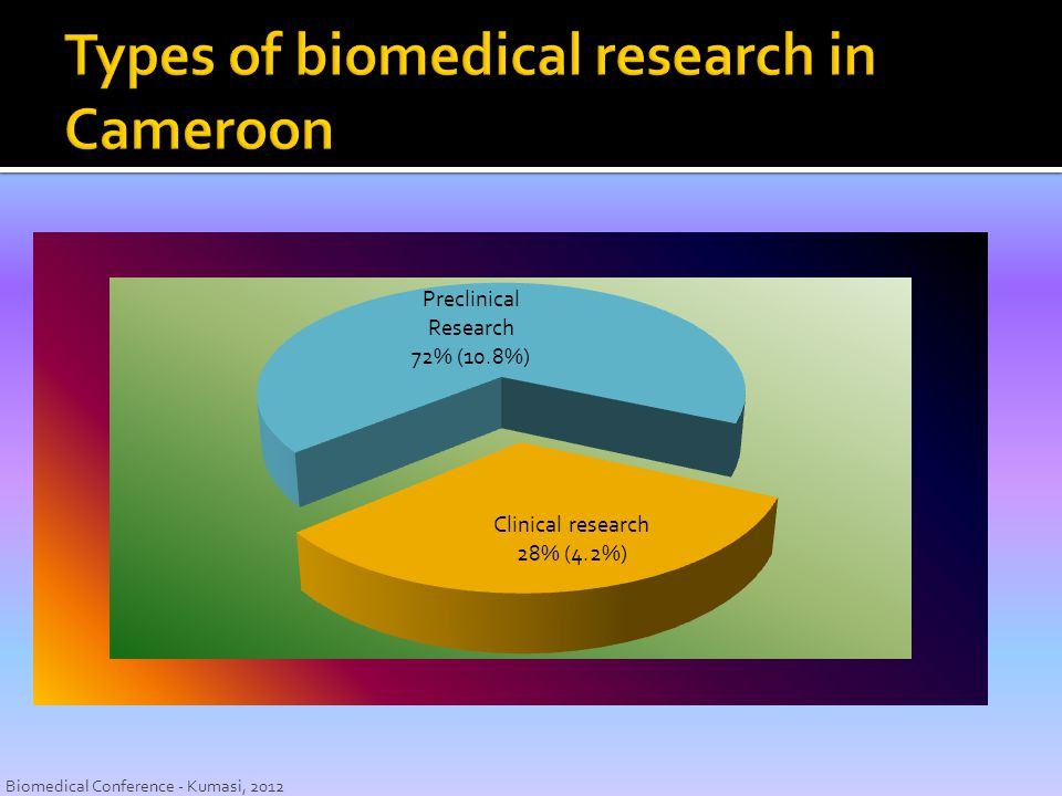 Natural products Identification and isolation of new drug leads Pharmacological screening Toxicological screening Pharmaceutical formulations Others Drug resistance studies HIV, HVB variants Development of diagnosing kits Therapeutic strategies (traditional treatments of HIV/AIDS)
