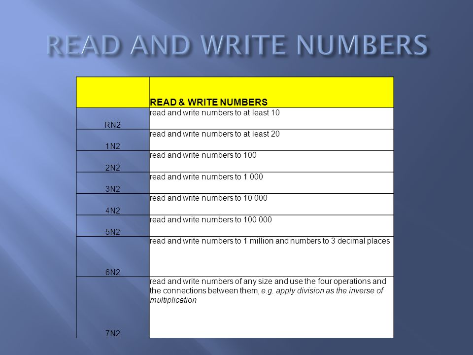 MULTIPLICATION AND DIVISION 2N5 recall and use 2, 5 and 10 multiplication tables 3N5 recall 2, 3, 4, 5 and 10 multiplication tables and use to solve multiplication and division problems 4N5 use mental strategies to recall multiplication tables for 2, 3, 4, 5, 6 and 10 and use to solve division problems 5N5 use mental strategies to recall multiplication tables for 2, 3, 4, 5, 6 and 10 and use to solve division problems 6N5 use mental strategies to recall multiplication tables up to 10 x 10 and use to solve division problems 7N5 use appropriate strategies for multiplication and division, including application of known facts
