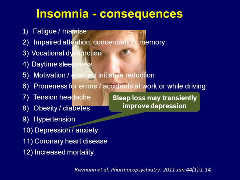 Riemann et al. Pharmacopsychiatry. 2011 Jan;44(1):1-14. Insomnia - consequences 1) Fatigue / malaise 2) Impaired attention, concentration, memory 3)Vo