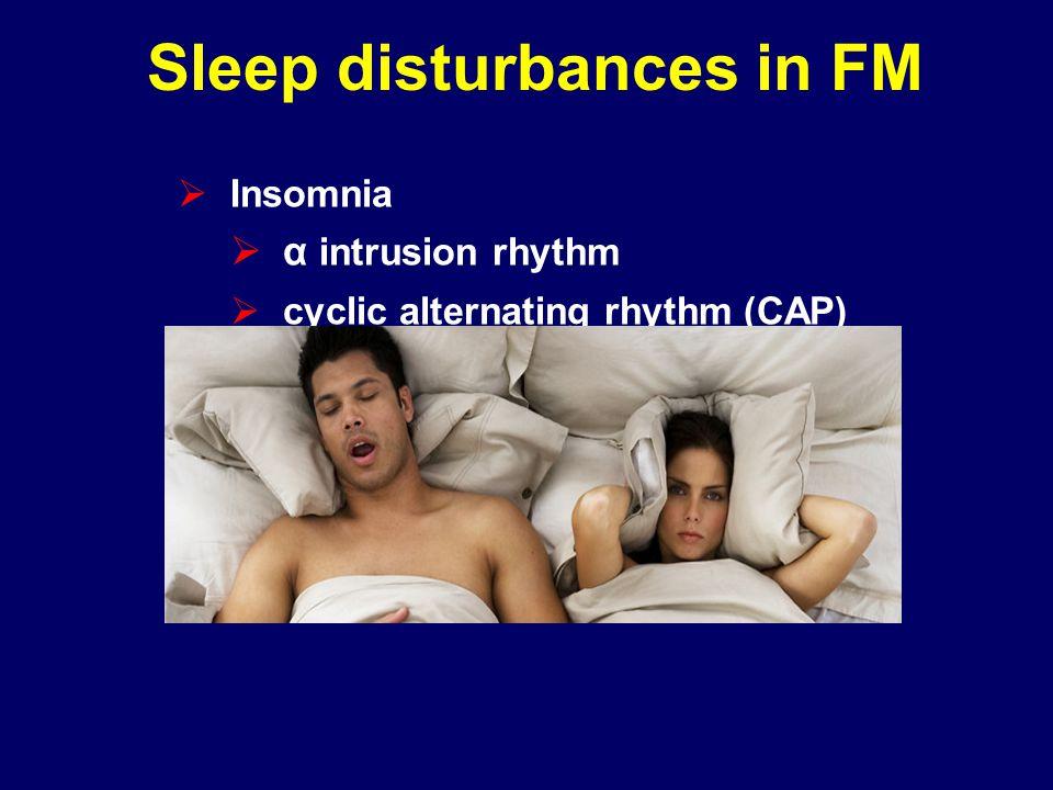 Sleep disturbances in FM Insomnia α intrusion rhythm cyclic alternating rhythm (CAP) Periodic limb movements (PLM/RLS) Snoring and arousals Apnea and hypopnea Periodic breathing Bruxism