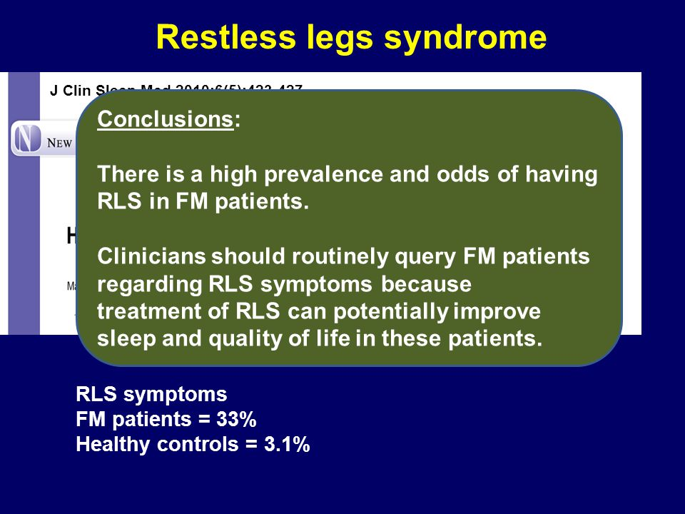 Restless legs syndrome J Clin Sleep Med 2010;6(5):423-427 RLS symptoms FM patients = 33% Healthy controls = 3.1% Conclusions: There is a high prevalen