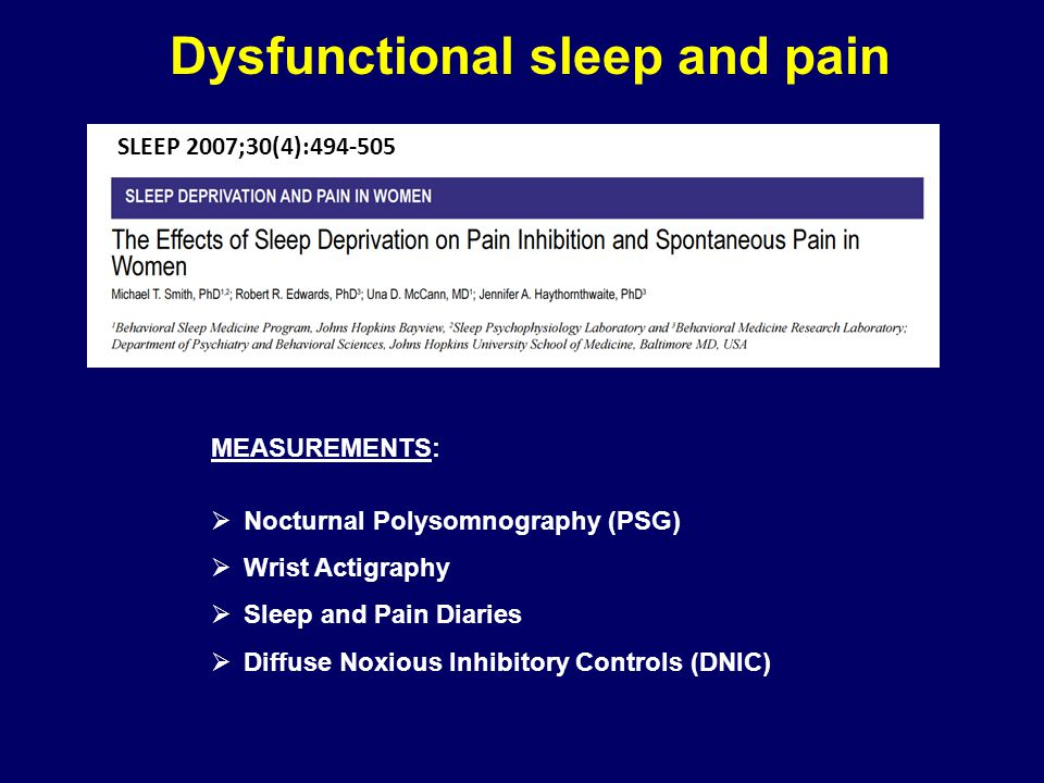 SLEEP 2007;30(4):494-505 Dysfunctional sleep and pain MEASUREMENTS: Nocturnal Polysomnography (PSG) Wrist Actigraphy Sleep and Pain Diaries Diffuse No