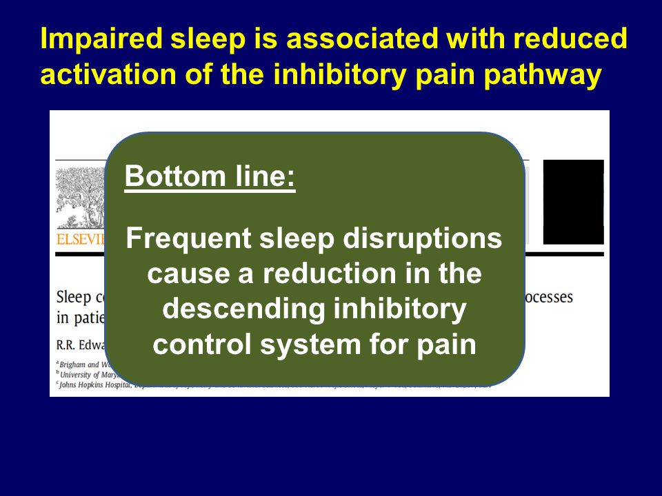 Impaired sleep is associated with reduced activation of the inhibitory pain pathway Bottom line: Frequent sleep disruptions cause a reduction in the d
