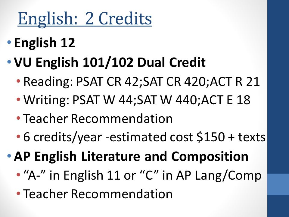 English: 2 Credits English 12 VU English 101/102 Dual Credit Reading: PSAT CR 42;SAT CR 420;ACT R 21 Writing: PSAT W 44;SAT W 440;ACT E 18 Teacher Recommendation 6 credits/year -estimated cost $150 + texts AP English Literature and Composition A- in English 11 or C in AP Lang/Comp Teacher Recommendation