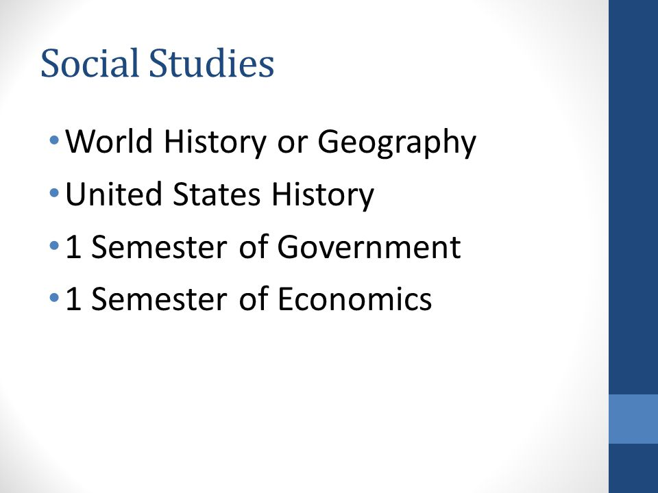 Social Studies World History or Geography United States History 1 Semester of Government 1 Semester of Economics