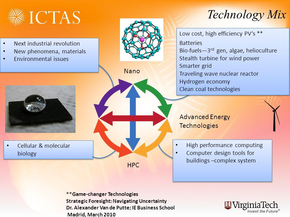 High performance computing Computer design tools for buildings –complex system High performance computing Computer design tools for buildings –complex system Low cost, high efficiency PVs ** Batteries Bio-fuels3 rd gen, algae, helioculture Stealth turbine for wind power Smarter grid Traveling wave nuclear reactor Hydrogen economy Clean coal technologies Low cost, high efficiency PVs ** Batteries Bio-fuels3 rd gen, algae, helioculture Stealth turbine for wind power Smarter grid Traveling wave nuclear reactor Hydrogen economy Clean coal technologies Next industrial revolution New phenomena, materials Environmental issues Next industrial revolution New phenomena, materials Environmental issues Technology Mix Cellular & molecular biology Nano Advanced Energy Technologies HPC **Game-changer Technologies Strategic Foresight: Navigating Uncertainty Dr.