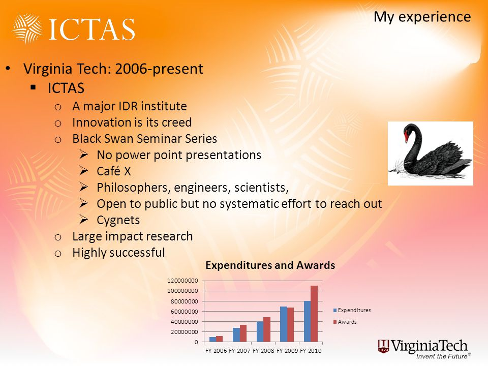 My experience Virginia Tech: 2006-present ICTAS o A major IDR institute o Innovation is its creed o Black Swan Seminar Series No power point presentat