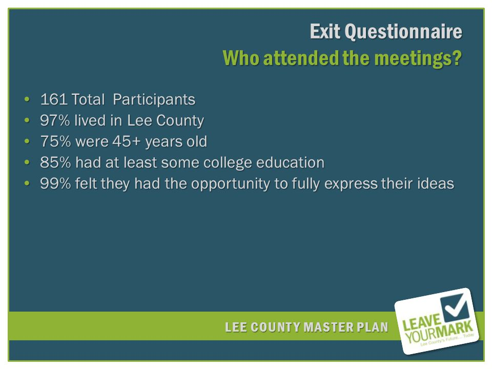 LEE COUNTY MASTER PLAN 161 Total Participants161 Total Participants 97% lived in Lee County97% lived in Lee County 75% were 45+ years old75% were 45+ years old 85% had at least some college education85% had at least some college education 99% felt they had the opportunity to fully express their ideas99% felt they had the opportunity to fully express their ideas Exit Questionnaire Who attended the meetings