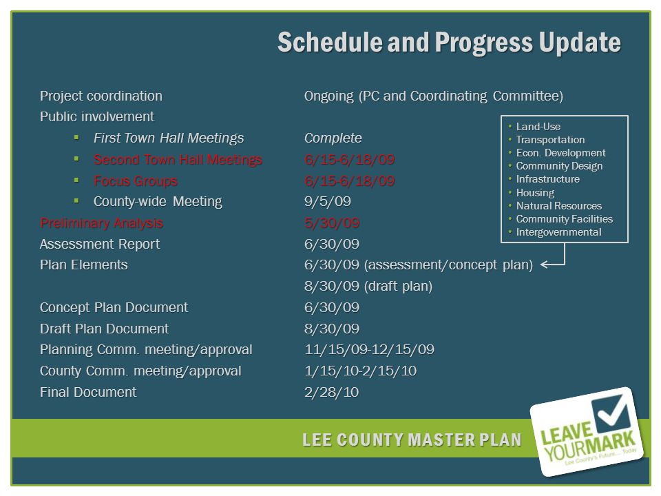 LEE COUNTY MASTER PLAN Schedule and Progress Update Project coordinationOngoing (PC and Coordinating Committee) Public involvement Public involvement First Town Hall MeetingsComplete First Town Hall MeetingsComplete Second Town Hall Meetings6/15-6/18/09 Second Town Hall Meetings6/15-6/18/09 Focus Groups6/15-6/18/09 Focus Groups6/15-6/18/09 County-wide Meeting 9/5/09 County-wide Meeting 9/5/09 Preliminary Analysis5/30/09 Assessment Report6/30/09 Plan Elements6/30/09 (assessment/concept plan) 8/30/09 (draft plan) 8/30/09 (draft plan) Concept Plan Document6/30/09 Draft Plan Document8/30/09 Planning Comm.
