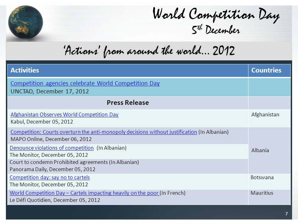ActivitiesCountries Competition agencies celebrate World Competition Day UNCTAD, December 17, 2012 Press Release Afghanistan Observes World Competition Day Kabul, December 05, 2012 Afghanistan Competition: Courts overturn the anti-monopoly decisions without justificationCompetition: Courts overturn the anti-monopoly decisions without justification (In Albanian) MAPO Online, December 06, 2012 Albania Denounce violations of competitionDenounce violations of competition (In Albanian) The Monitor, December 05, 2012 Court to condemn Prohibited agreements (In Albanian) Panorama Daily, December 05, 2012 Competition day: say no to cartels The Monitor, December 05, 2012 Botswana World Competition Day – Cartels impacting heavily on the poor World Competition Day – Cartels impacting heavily on the poor (In French) Le Défi Quotidien, December 05, 2012 Mauritius 7 Actions from around the world… 2012