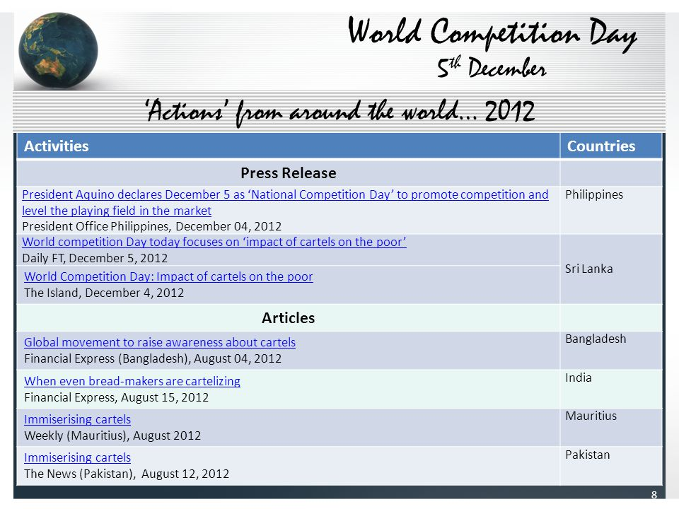World Competition Day 5 th December ActivitiesCountries Press Release President Aquino declares December 5 as National Competition Day to promote comp