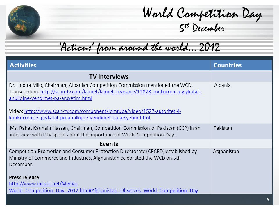 World Competition Day 5 th December ActivitiesCountries Events CUTS International organised a Roundtable Discussion on Impact of Cartels on the Poor http://www.incsoc.net/Events_World_Competition_Day_2011.htm Proceedings www.incsoc.net/pdf/Proceedings_Roundtable_Discussion_Impact_of_Cartels_on_the_Poor.pdf Press Release On World Competition Day: Attention shifts to impact of Cartels on the poor New Delhi, December 06, 2012 Cartelisation in agriculture affects poor farmers: Experts PTI, December 05, 2012 India Namibian Competition Commission along with African Competition Forum organised a dinner meeting to celebrate World Competition Day.