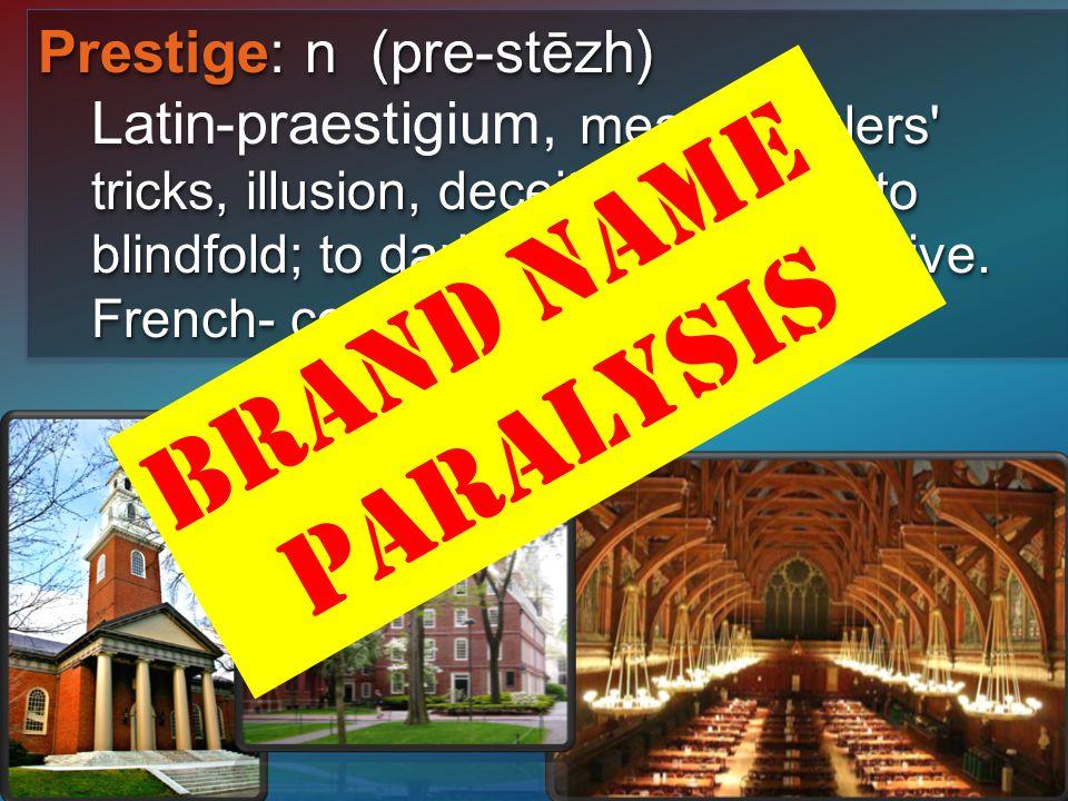 Prestige: n (pre-stēzh) meant jugglers tricks, illusion, deceit, imposture; to blindfold; to darken, obscure, deceive.