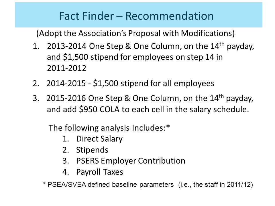 Fact Finder – Recommendation (Adopt the Associations Proposal with Modifications) 1.