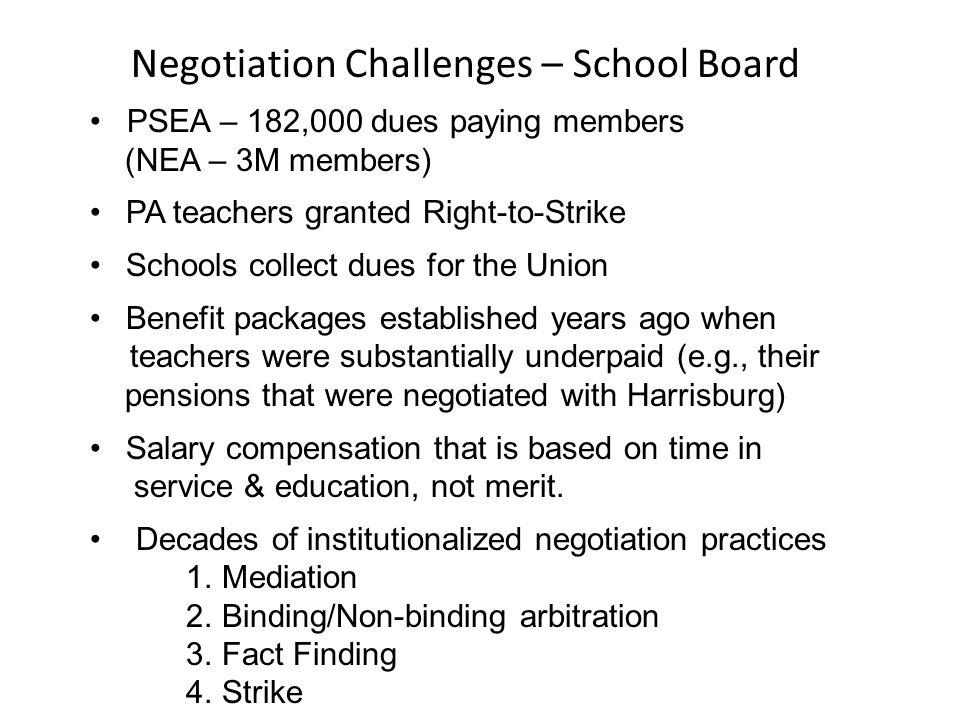 Association Proposal No Change.