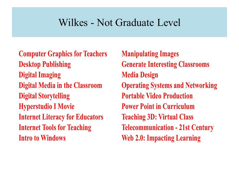 Wilkes - Not Graduate Level