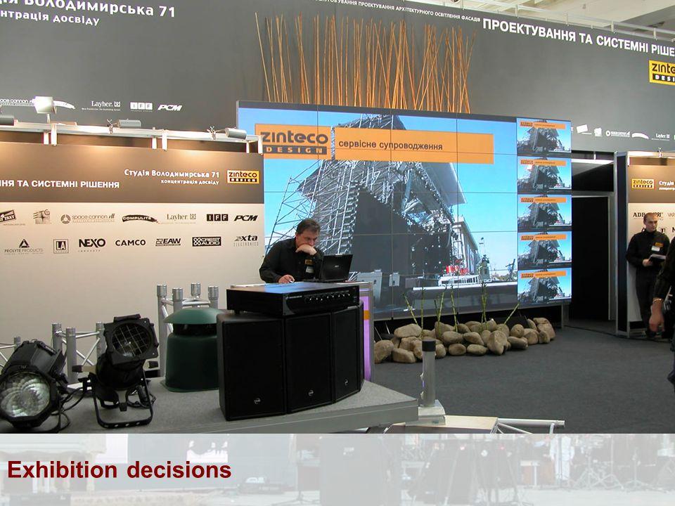 Exhibition decisions