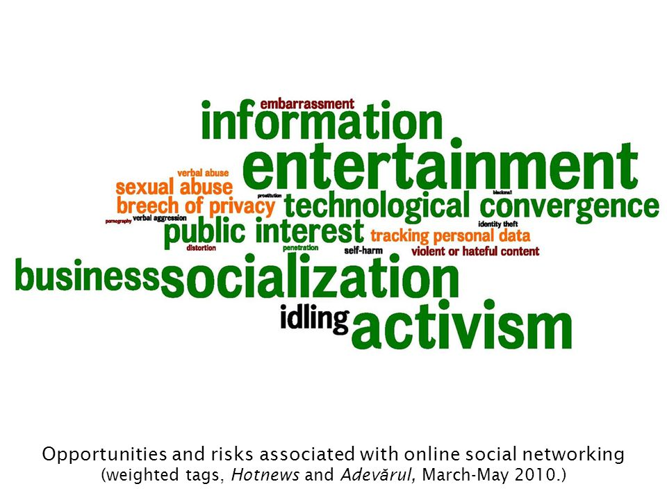 Opportunities and risks associated with online social networking (weighted tags, Hotnews and Adev ă rul, March-May 2010.)