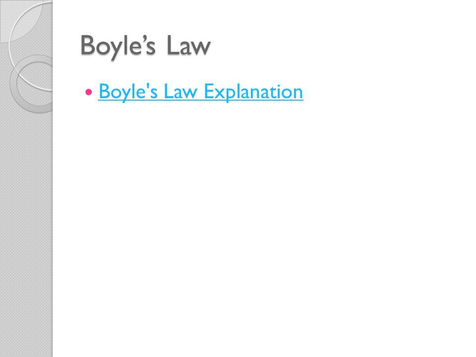 Boyles Law Boyle's Law Explanation