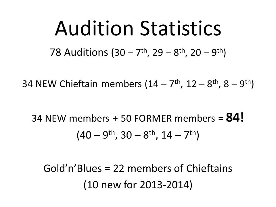 Audition Statistics 78 Auditions ( 30 – 7 th, 29 – 8 th, 20 – 9 th ) 34 NEW Chieftain members (14 – 7 th, 12 – 8 th, 8 – 9 th ) 34 NEW members + 50 FO