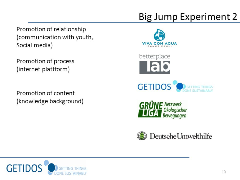 10 Big Jump Experiment 2 Promotion of relationship (communication with youth, Social media) Promotion of process (internet plattform) Promotion of content (knowledge background)