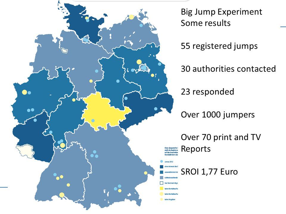 11 Big Jump Experiment Some results 55 registered jumps 30 authorities contacted 23 responded Over 1000 jumpers Over 70 print and TV Reports SROI 1,77 Euro