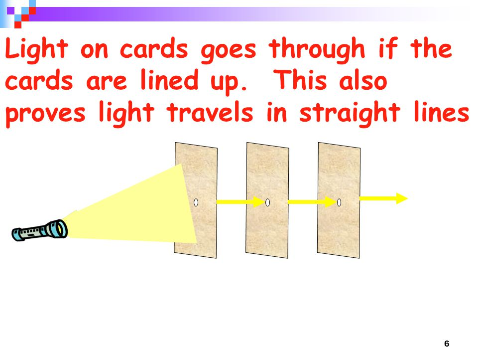 5 Light travels in straight lines