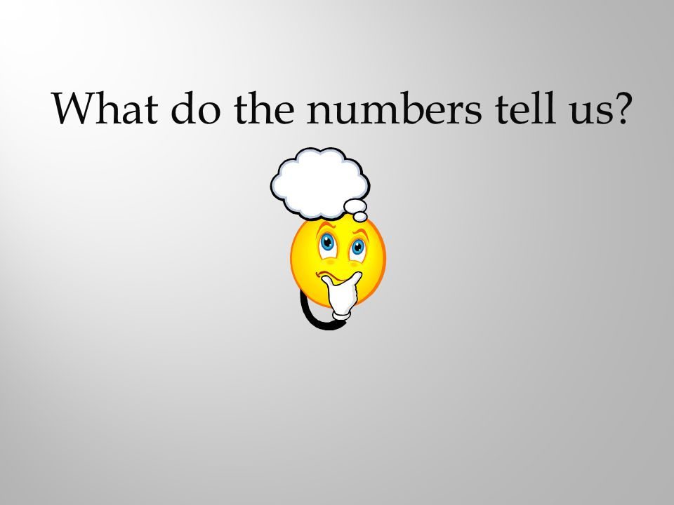 What do the numbers tell us