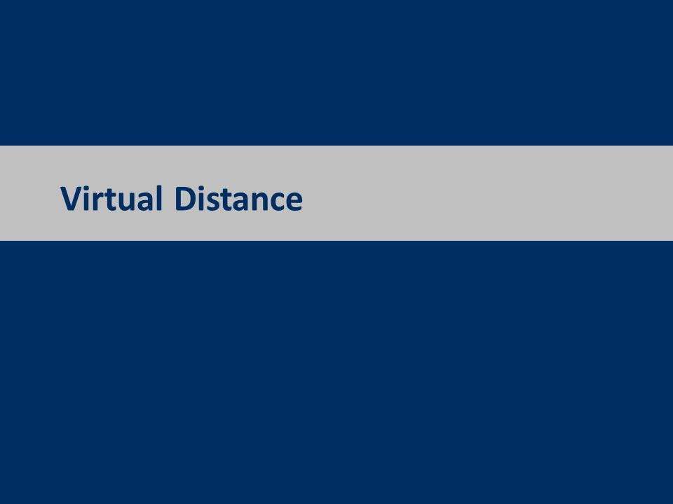 Virtual Distance