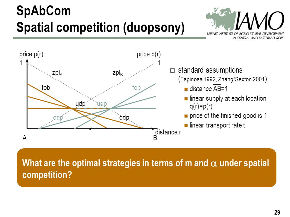 29 SpAbCom Spatial competition (duopsony) price p(r) odp fob udp 1 zpl distance r AB zpl A zpl B odp fob udp price p(r) standard assumptions ( Espinosa 1992, Zhang/Sexton 2001 ): distance AB=1 linear supply at each location q(r)=p(r) price of the finished good is 1 linear transport rate t What are the optimal strategies in terms of m and under spatial competition.