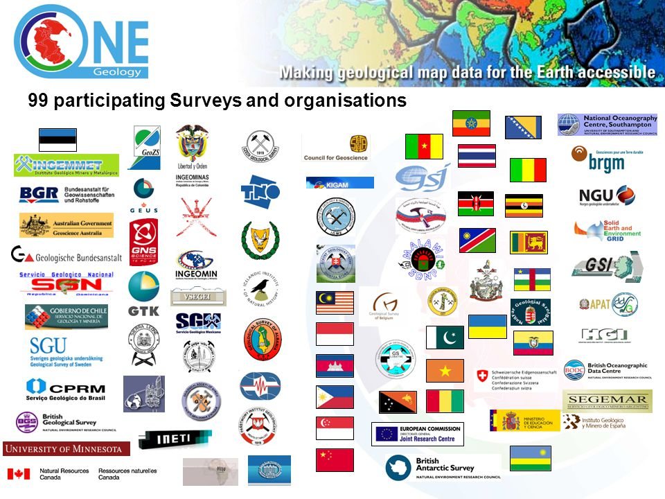 99 participating Surveys and organisations