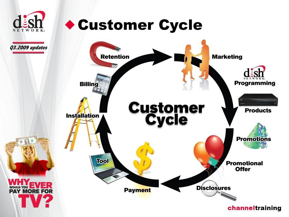 channeltraining Customer Cycle