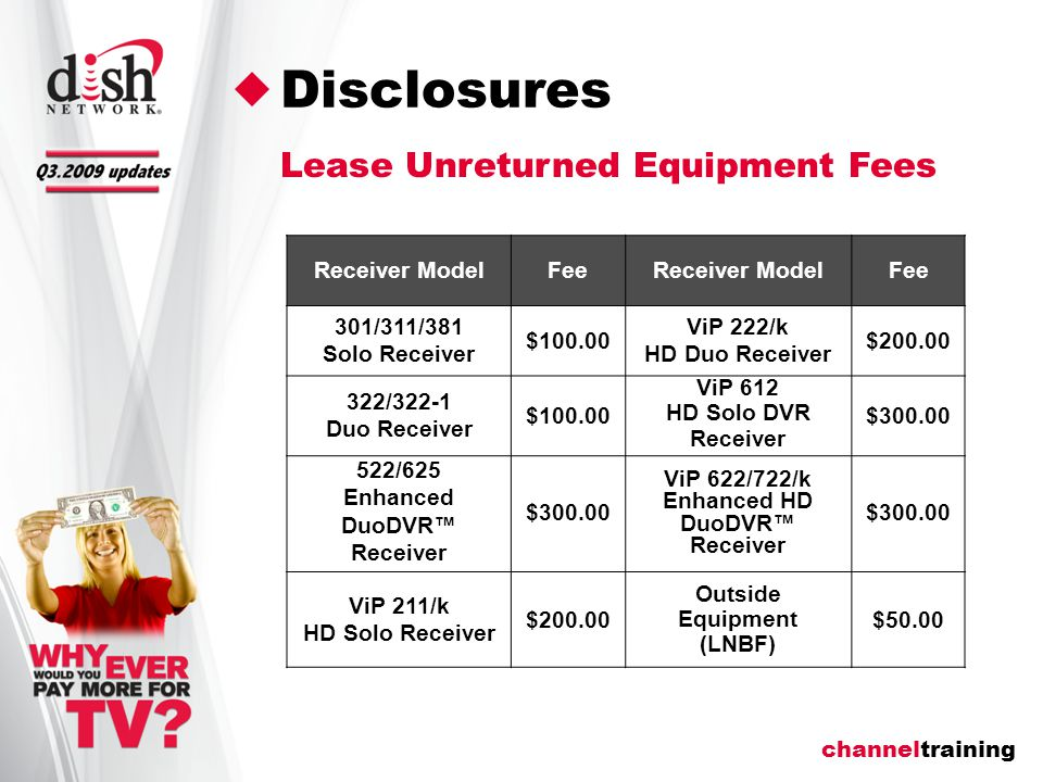 channeltraining Disclosures New and Existing Customer Cancellation Fee updated to $360 prorated for months remaining in customer agreement 24-Month Commitment Offers –Prorated at $15/month multiplied by the number of months remaining in customer commitment period Cancellation Fee Update Even with this price increase the DISH Network cancellation fee is still lower than DirecTVs