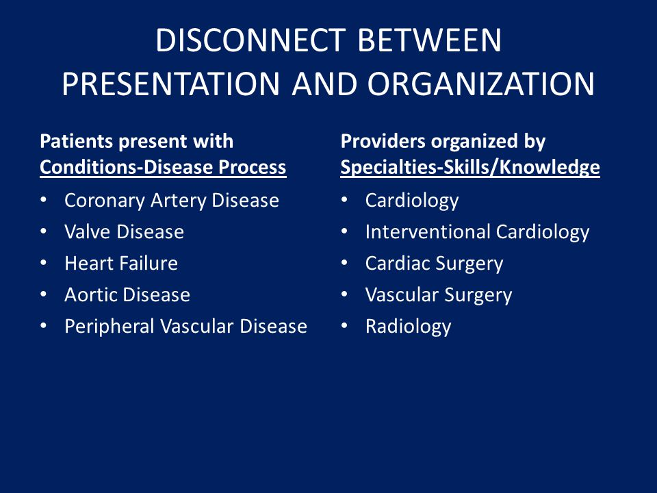 CARE IS DECENTRALIZED Interventional Cardiology General Cardiology Surgery Treatment