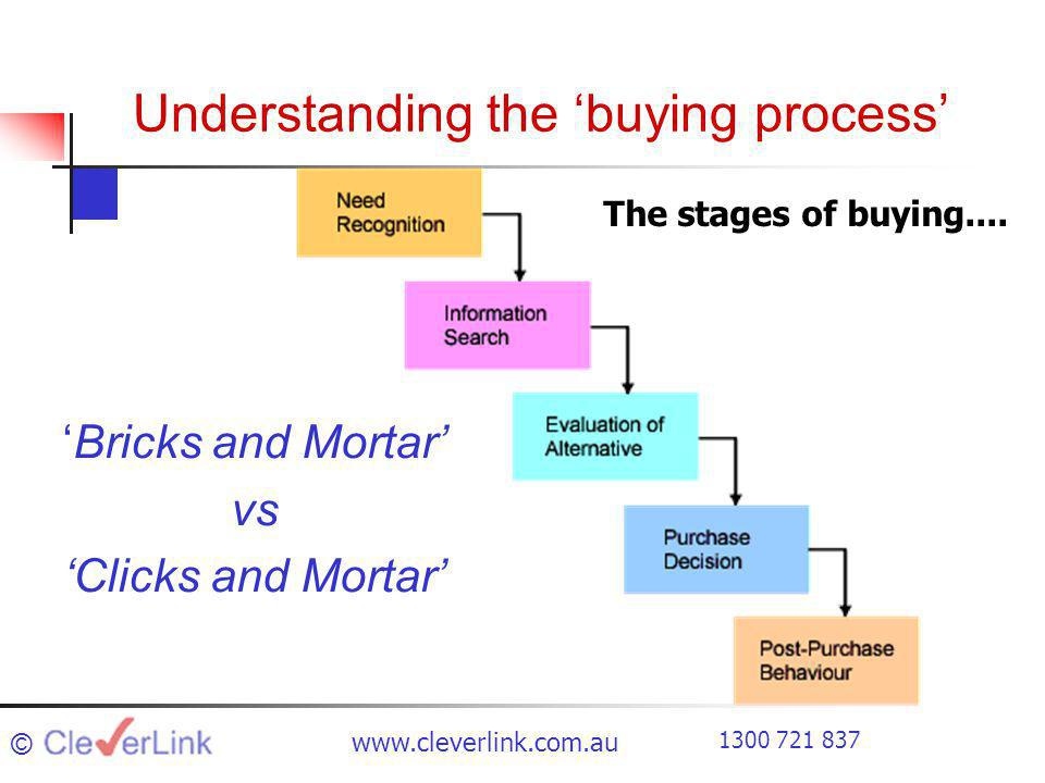Understanding the buying process © The stages of buying....